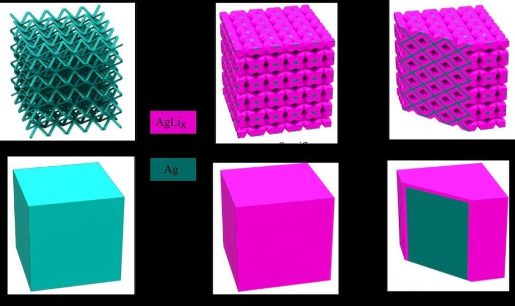 New Approach to 3D Printed Batteries