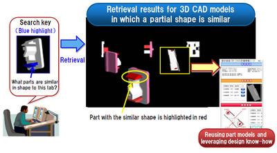 Fujitsu Invents 3D CAD Search