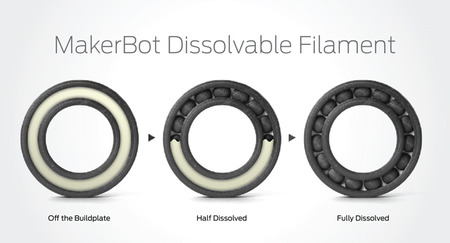 MakerBot Releases Three Things