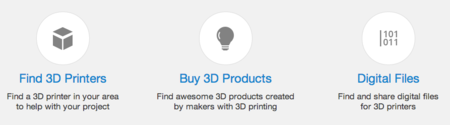 The 3D Prints and Models of Maker6