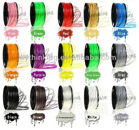 China Filament for your 3D Printer: Yes or No?