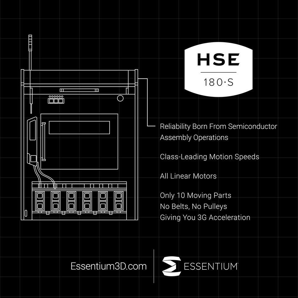 The HSE 180•S 3D printer [Image: Essentium]