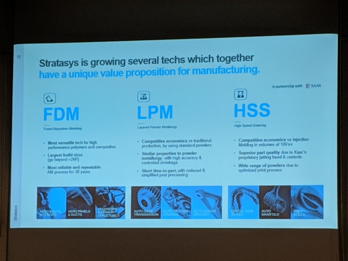 Stratasys' portfolio includes FDM, LPM, and HSS 3D printing [Image: Fabbaloo]