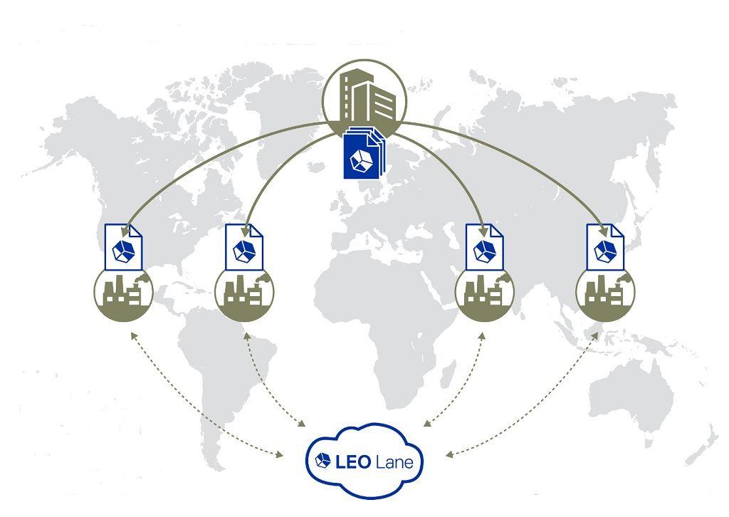 Distributed additive manufacturing [Image: LEO Lane]