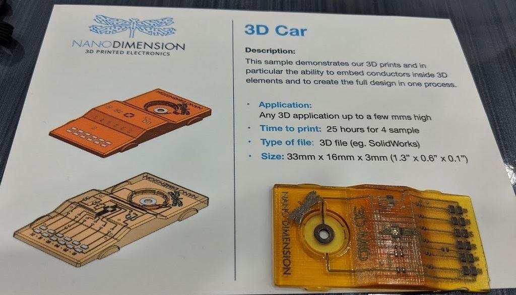 Nano Dimension Increases Application Footprint