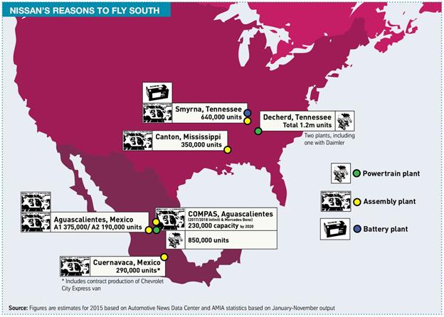 Auto Parts 3D Printing and the U.S./Mexico Trade Treaty