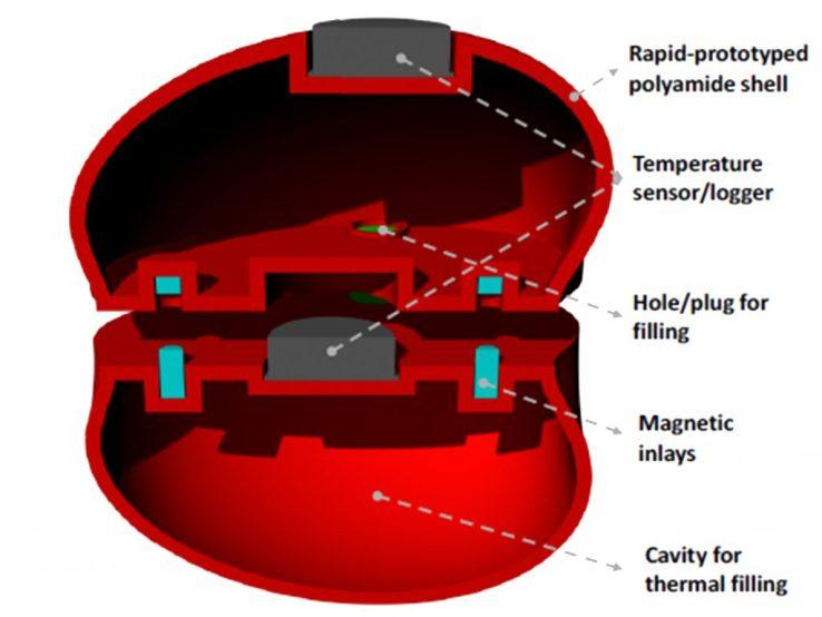 Hidden Sensors: A 3D Printed Application