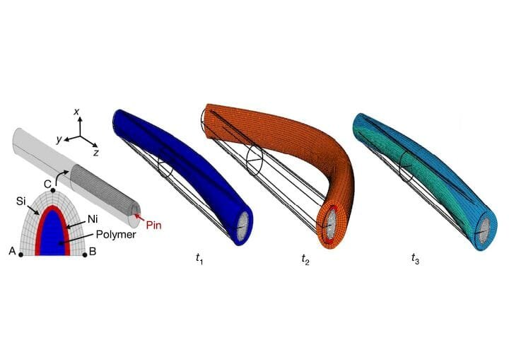 , Method Of Developing Reconfigurable Materials Discovered