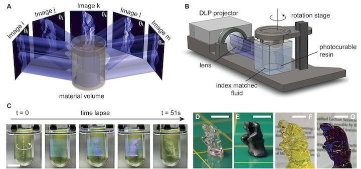 The CAL 3D printing process [Source: UC Berkeley]