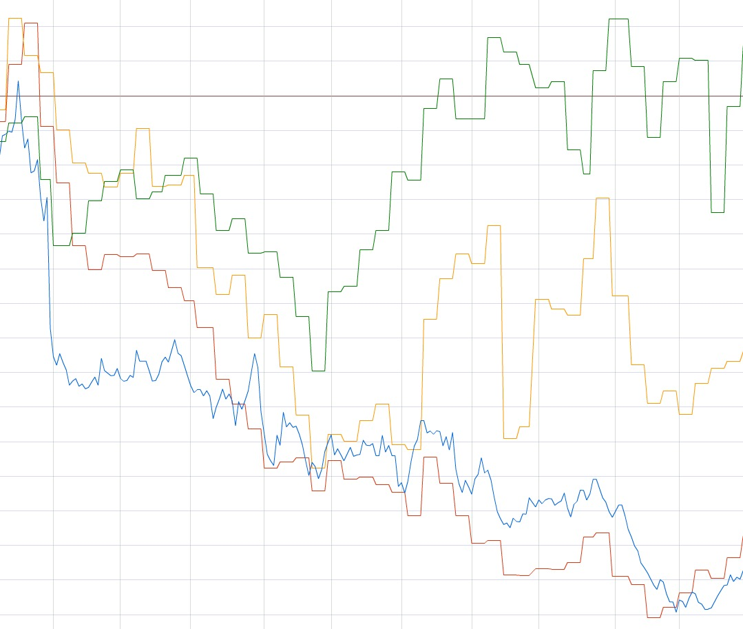 Confusion In Analysis of 3D Printing Stocks!