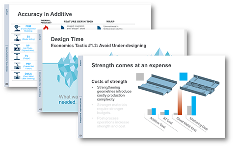 """, Blueprint Encourages Companies To """"Think Additively"""""""