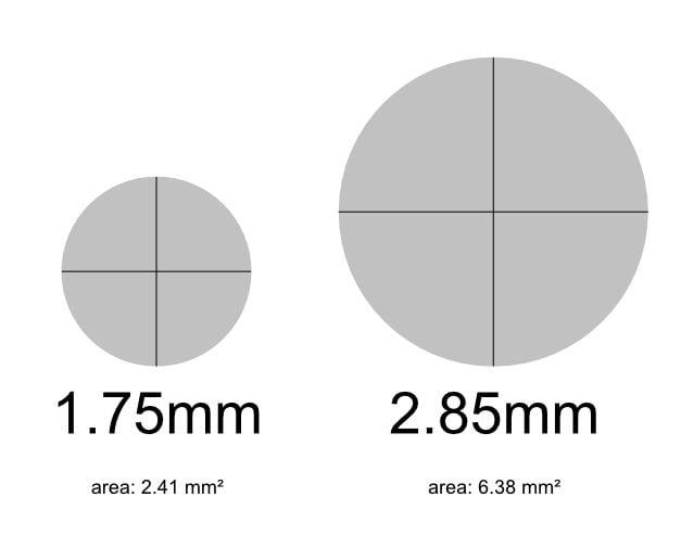 1.75 vs 2.85mm Filament Showdown