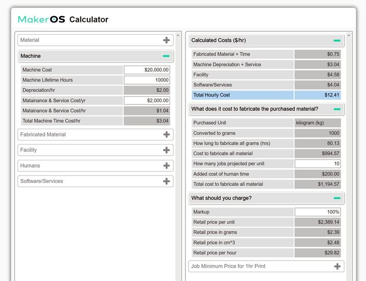 A sophisticated 3D print pricing calculator [Source: MakerOS]