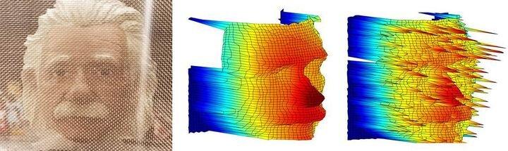 Quantum Parametric Mode Sorting 3D Scanning