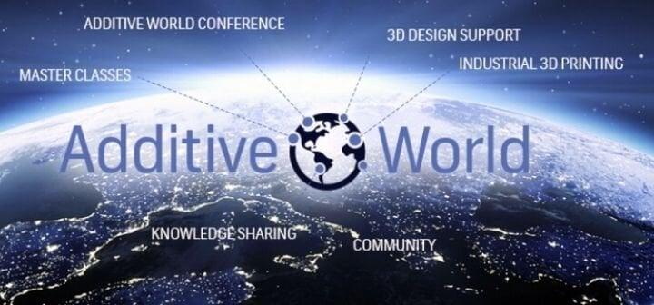 Additive World, The 2020 Edition