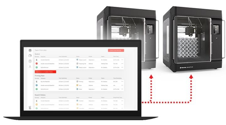 MakerBot's cloud ecosystem for the new MakerBot Classroom product [Source: MakerBot]