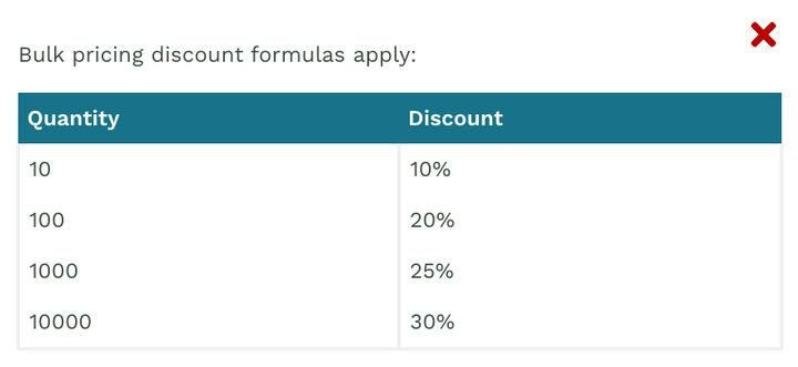 Discounts available on Ricoh's 3D print service based on volume purchases [Source: Fabbaloo]