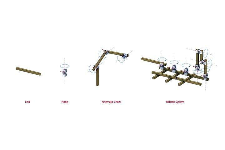 Robotic assembly basic methods [Source: University of Stuttgart]