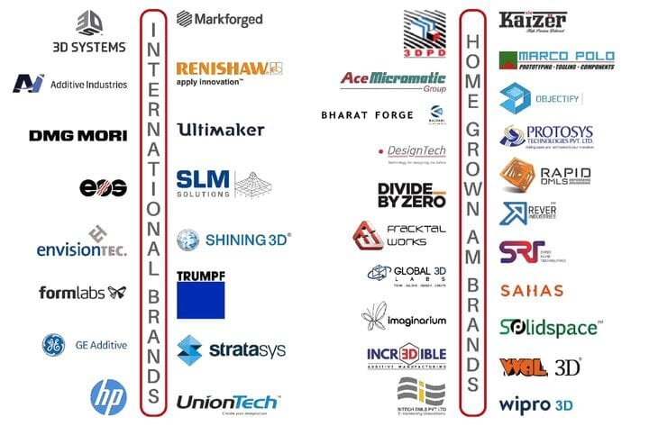 Some of the 3D printing vendors covered by I3DPn [Source: I3DPn]