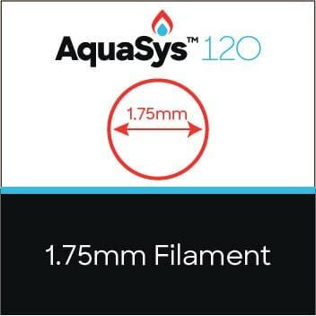 A high-temperature soluble support material [Source: AquaSys]