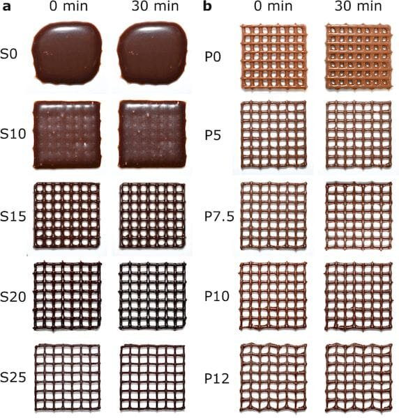 Chocolate prints made with varying concentrations of cocoa powder [Source: Scientific Reports]