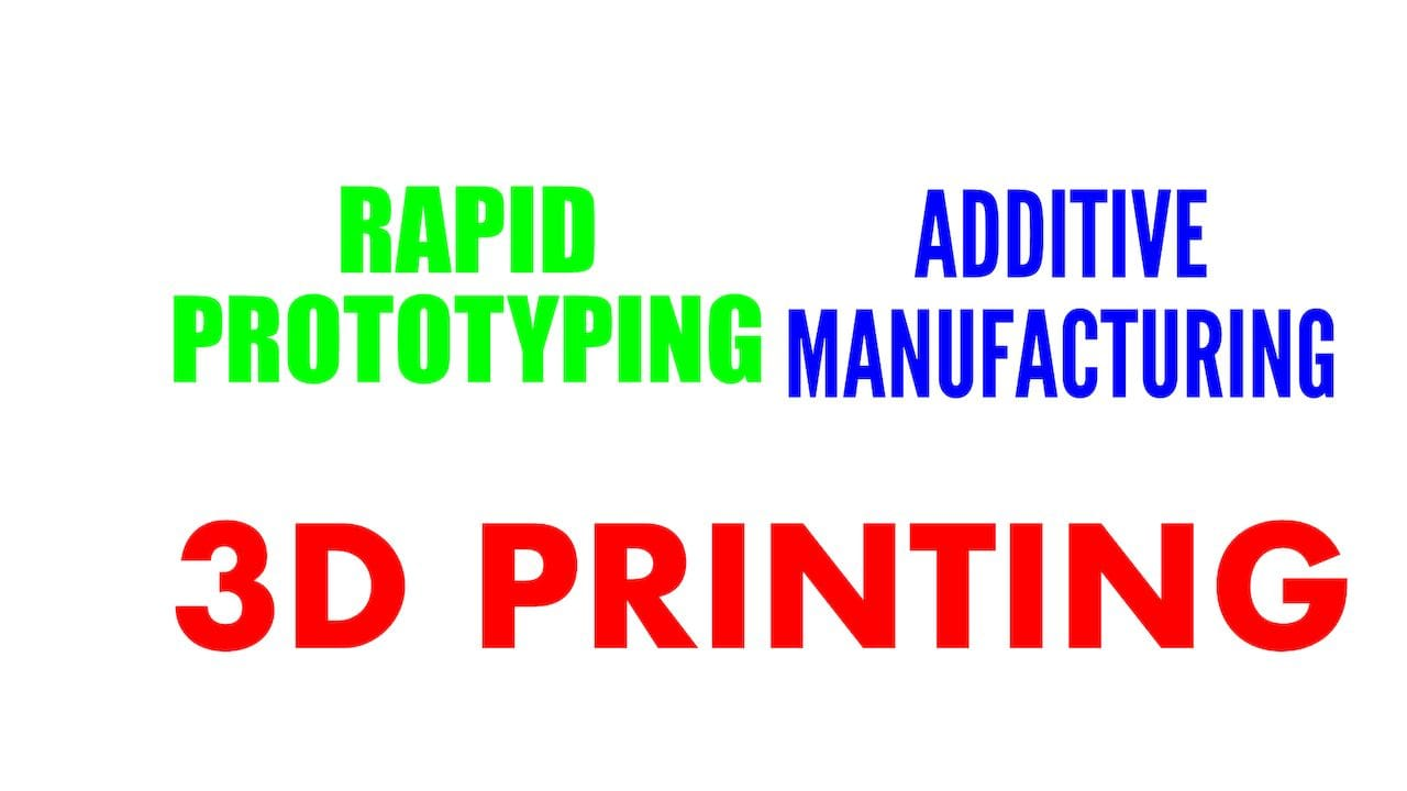 The Final Word on 3D Printing vs Additive Manufacturing?