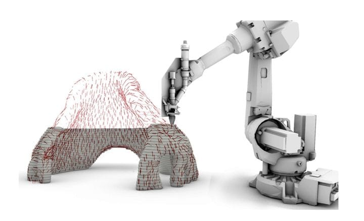 Concept for a reinforced concrete 3D printer [Source: Hosna Shayani, Marie Razzhivina, Jacob Zindroski]