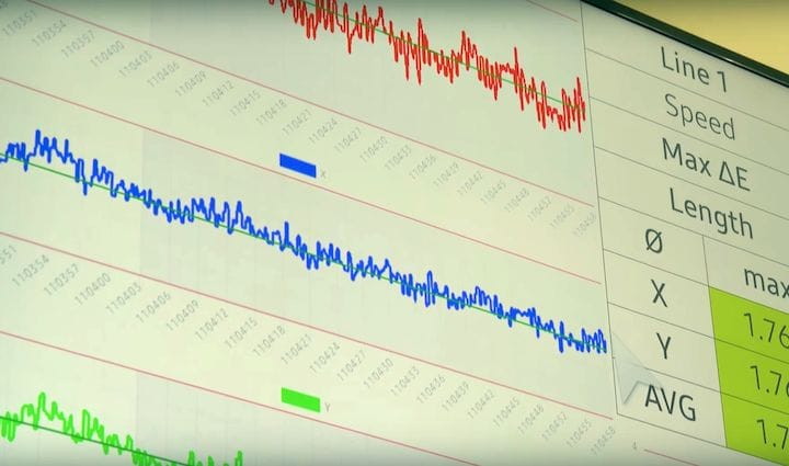 Prusament real-time quality monitoring log [Source: YouTube]