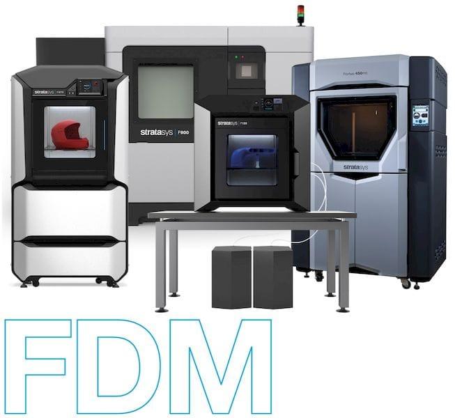 Is it FDM or FFF?