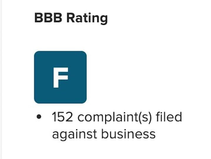 Maker Geeks'' current BBB rating [Source: BBB]