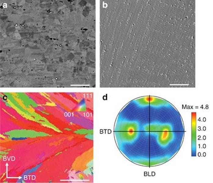 Microscopic analysis of 3D printed metals [Source: Nature]