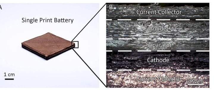 , Progress in 3D Printed Batteries