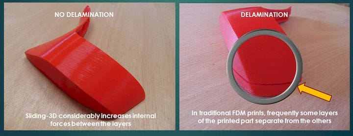 , Something Interesting About Continuous 3D Printing