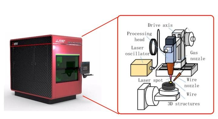 Mitsubishi Announces – But Does Not Yet Release – A New Metal 3D Printer