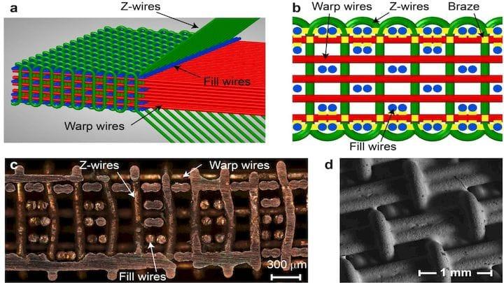 Advanced methods of using fiber to strengthen parts [Source: University of Surrey]