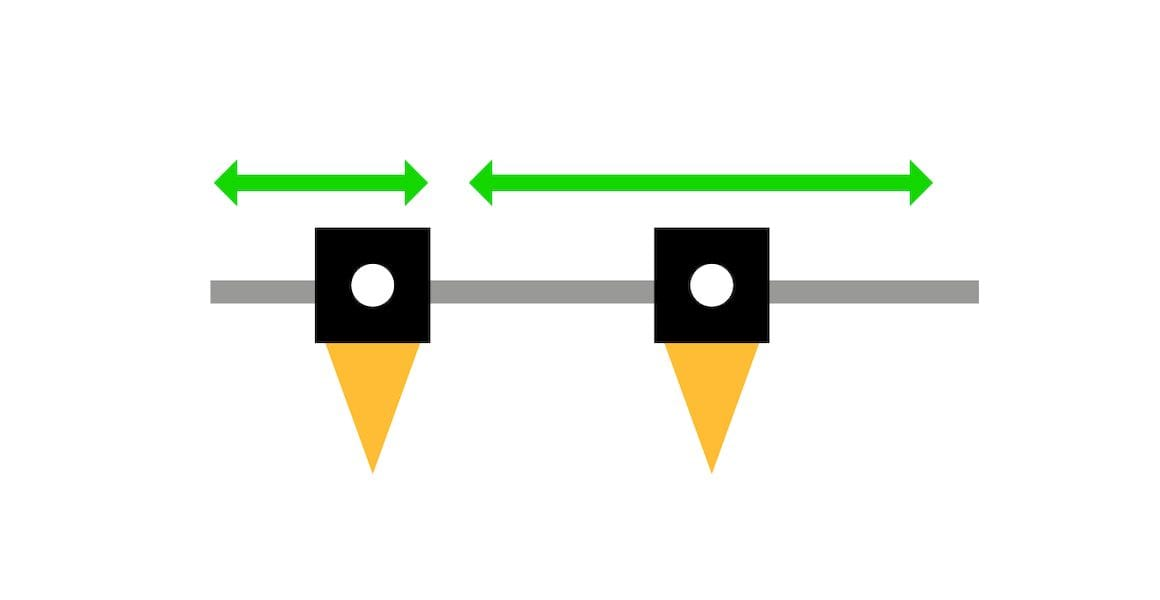 Independent extrusion allows the toolheads to move in different ways at the same time