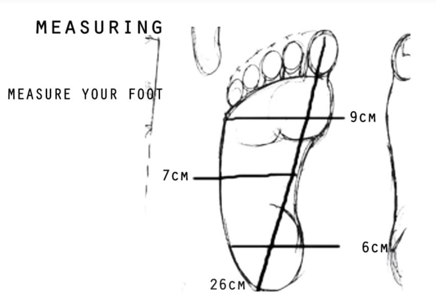 Measuring feet for 3D printed soles