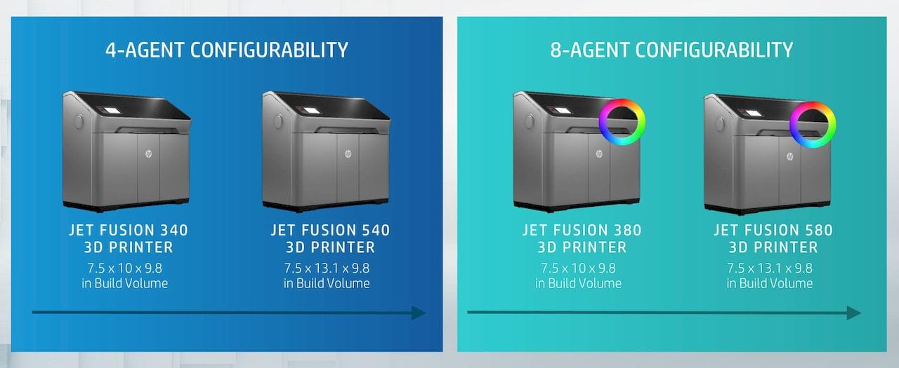 , HP's Brings Out Two Full Color 3D Printers
