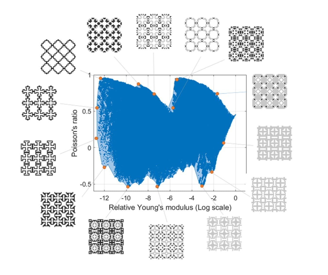 Efficiently Leveraging 3D Printer Resolution for Highly Complex Object Designs