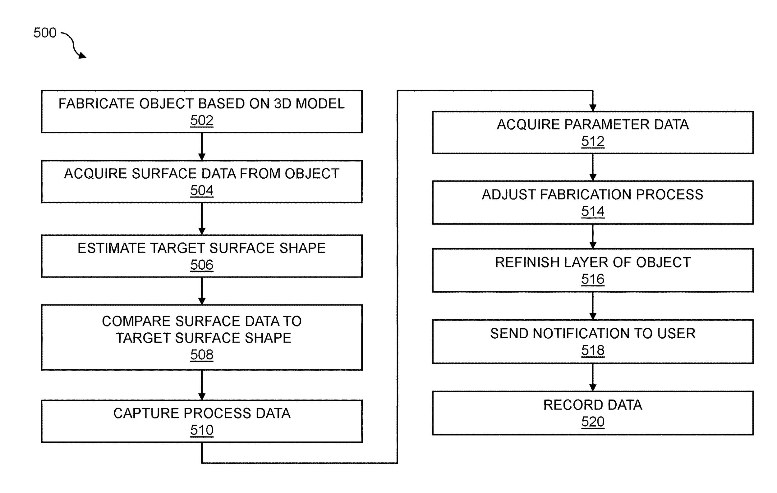 Interesting 3D Printing Patent from Desktop Metal