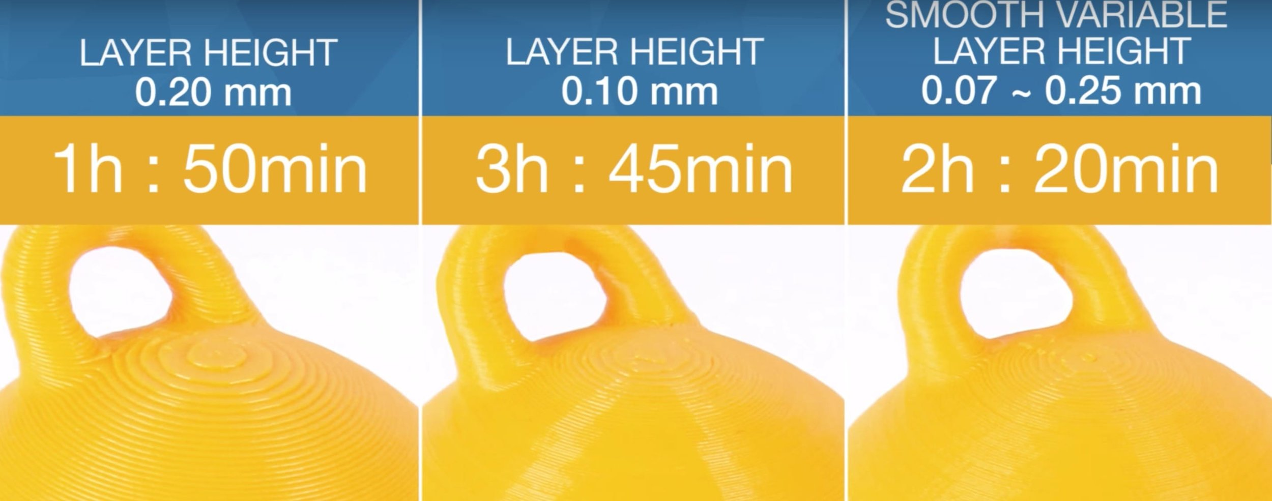 ", Prusa Introduces ""Smooth Variable Layer Height"" to Combine Speed AND Quality"