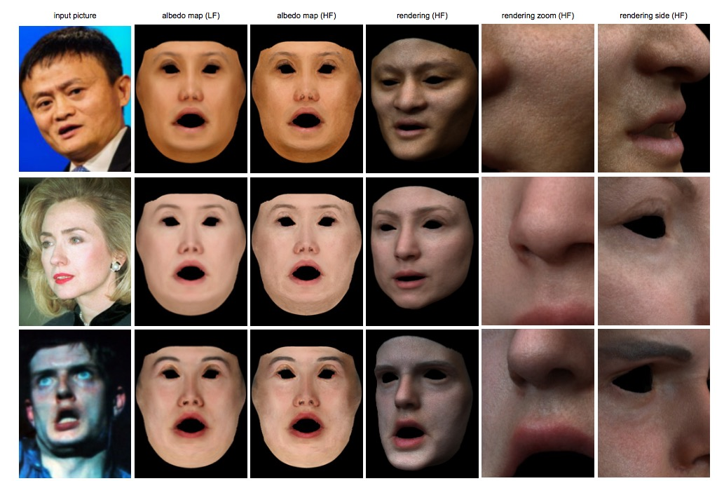 More examples of single-image 3D model generation