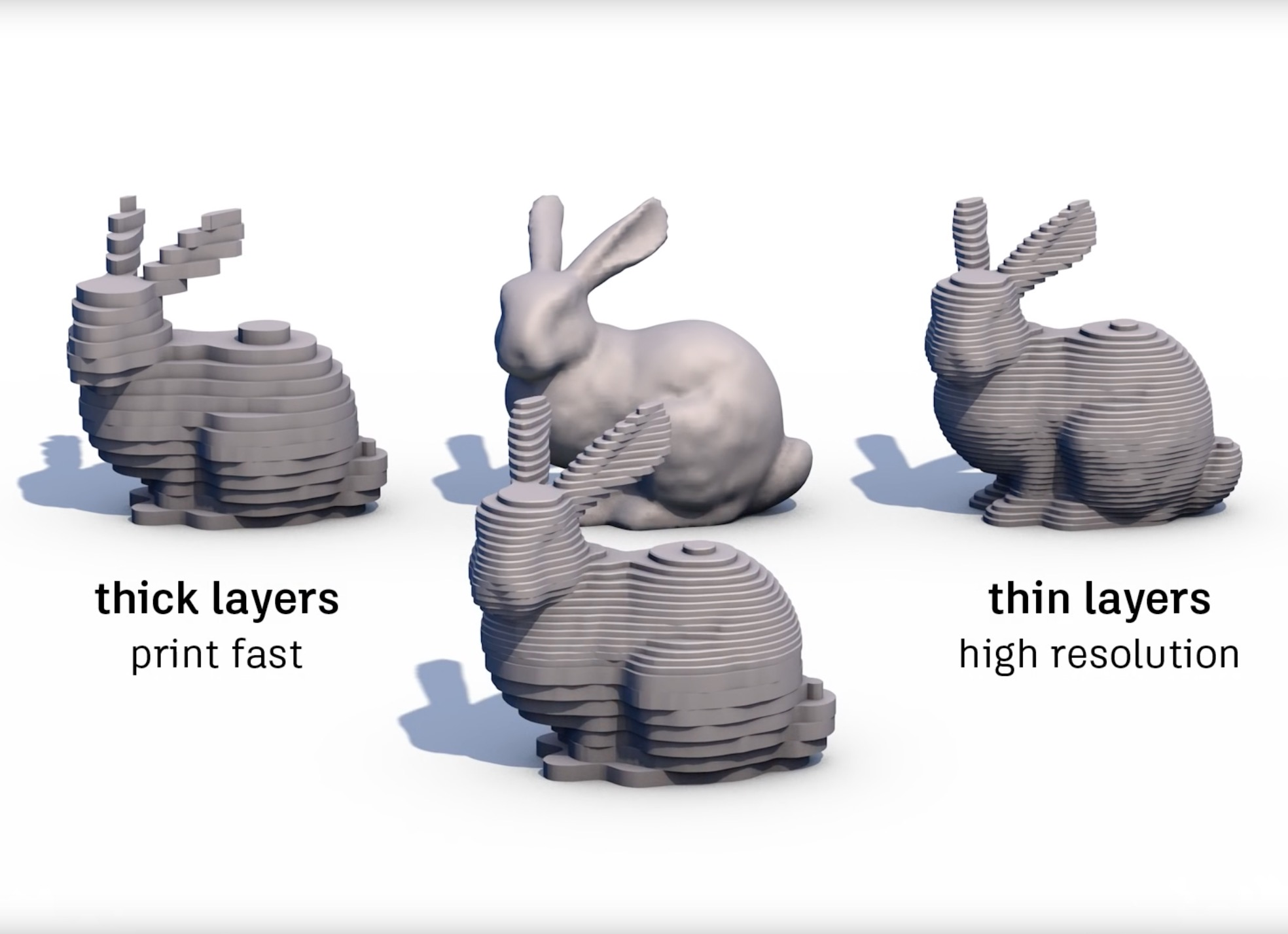 Variable Layer Slicing for The Ember 3D Printer: Good Idea or Not?