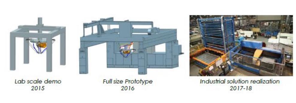 Evolution of the Borealis flexible metal 3D printing technology