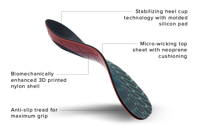 Wiivv 3D printed insole concept