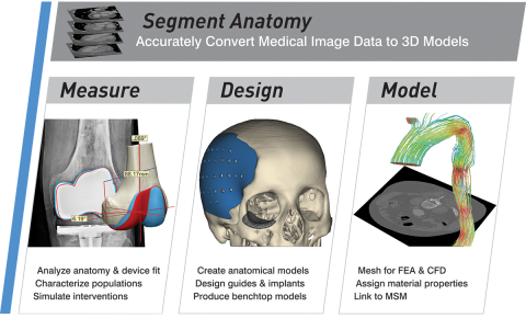 Materialise Hopes To Open Path To Increased 3D Printing In Hospitals