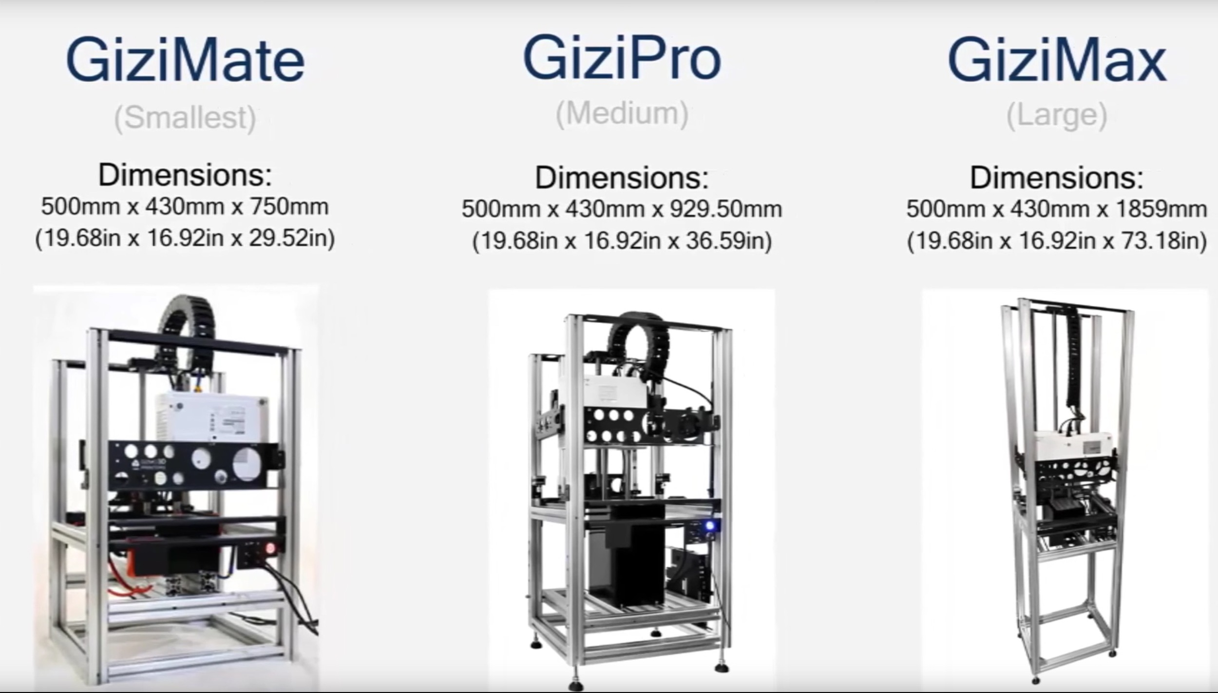 Gizmo 3D Printers Pre-Ordering Now Open