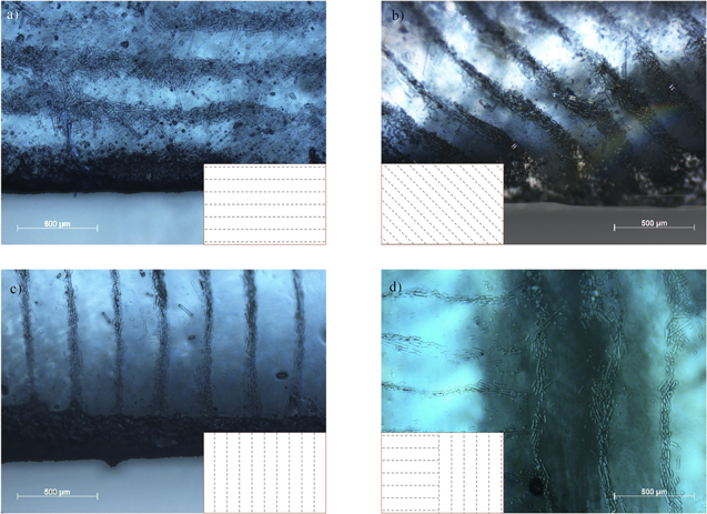 New Technique Could Dramatically Strengthen Resin-Based 3D Printing