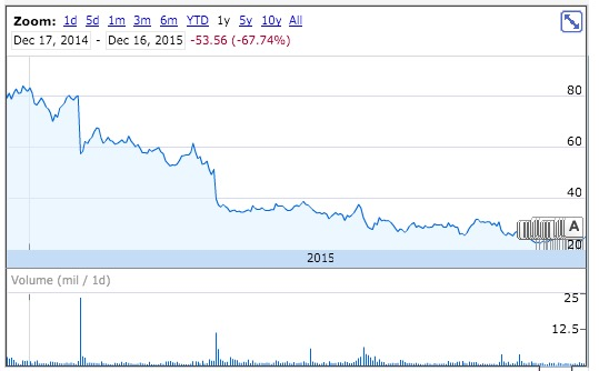 Analyst Recommends Selling Stratasys Stock? Not So Fast!