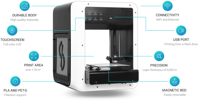 Skriware's Combo 3D Printer and Content Solution